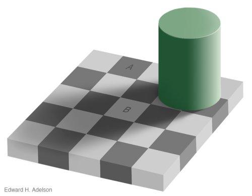 Blog à Maths Surprenante Illusion Doptique
