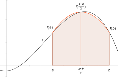 http://mathblogger.free.fr/images/methode-Simpson.png